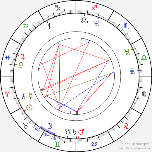 Eric Kripke birth chart, Eric Kripke astro natal horoscope, astrology