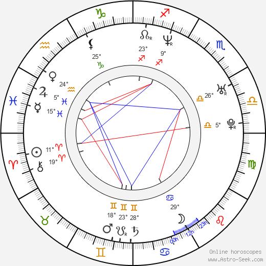 Fay Masterson birth chart, biography, wikipedia 2020, 2021