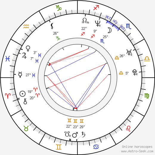 Jenna Jameson birth chart, biography, wikipedia 2019, 2020