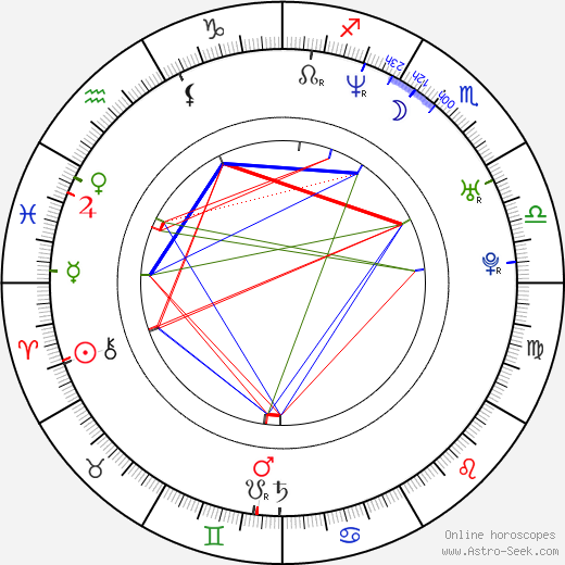 Jenna Jameson astro natal birth chart, Jenna Jameson horoscope, astrology