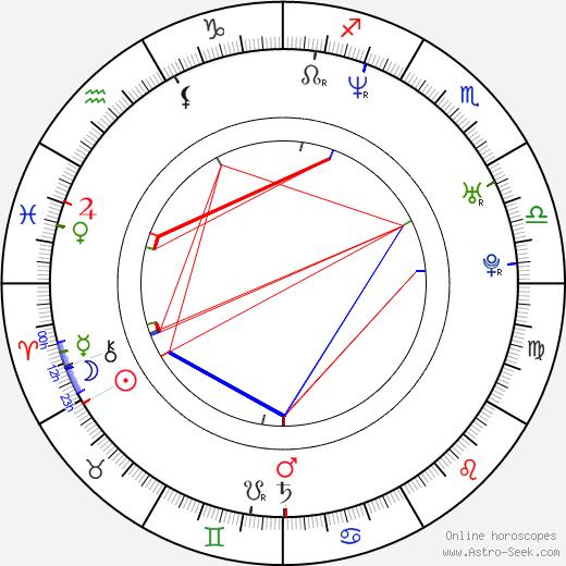 Jennifer Blanc tema natale, oroscopo, Jennifer Blanc oroscopi gratuiti, astrologia