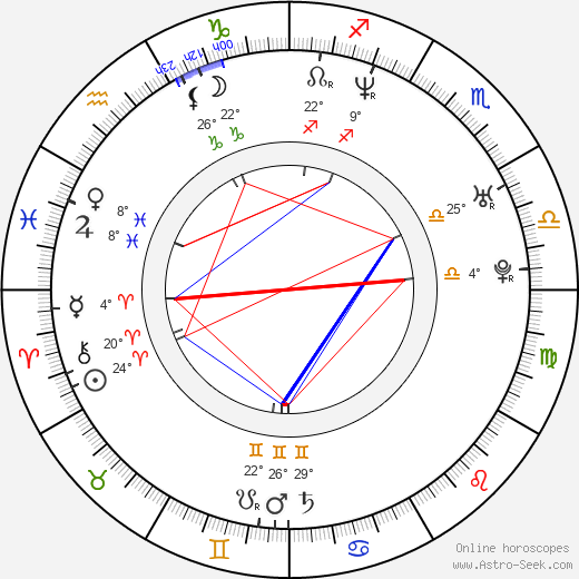 Laura Tonke birth chart, biography, wikipedia 2020, 2021