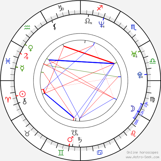 Marcus Brown astro natal birth chart, Marcus Brown horoscope, astrology