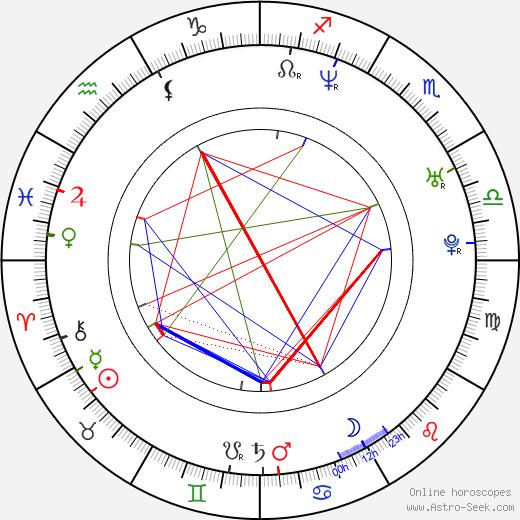 Mark Baranowski astro natal birth chart, Mark Baranowski horoscope, astrology