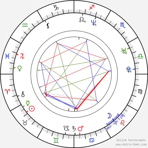 Martin de Thurah день рождения гороскоп, Martin de Thurah Натальная карта онлайн