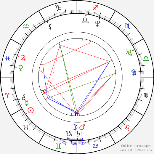 Peter Hearn astro natal birth chart, Peter Hearn horoscope, astrology