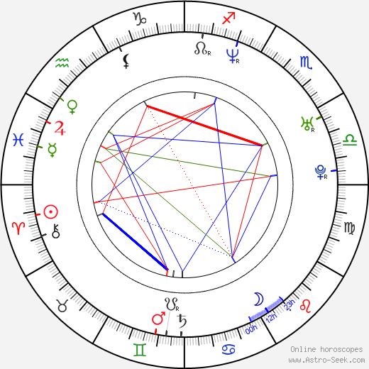 Richard Christy birth chart, Richard Christy astro natal horoscope, astrology