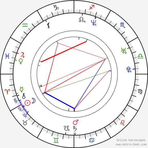 Ryan Barton-Grimley день рождения гороскоп, Ryan Barton-Grimley Натальная карта онлайн