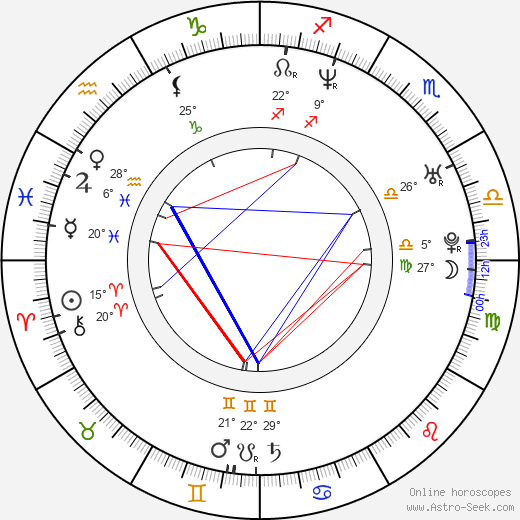 Tae-woong Eom birth chart, biography, wikipedia 2019, 2020