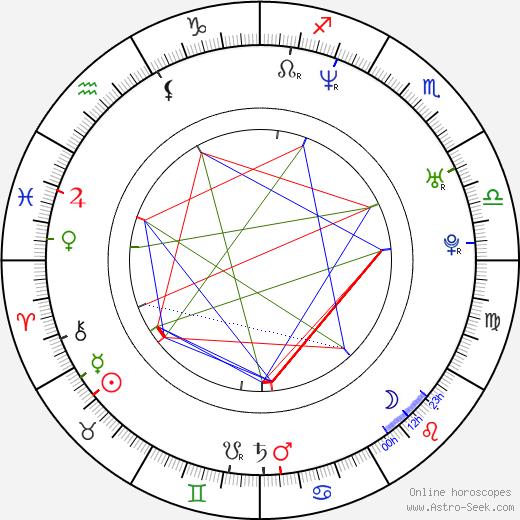 Tony Saunders день рождения гороскоп, Tony Saunders Натальная карта онлайн