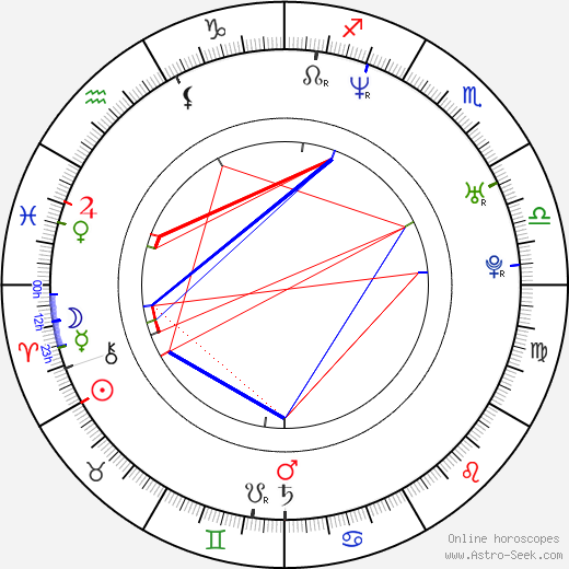 Viv Leacock birth chart, Viv Leacock astro natal horoscope, astrology