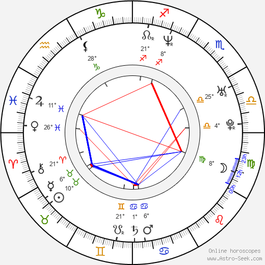 Alice Springs birth chart, biography, wikipedia 2019, 2020