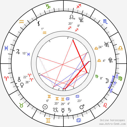 Alicia Minshew birth chart, biography, wikipedia 2017, 2018