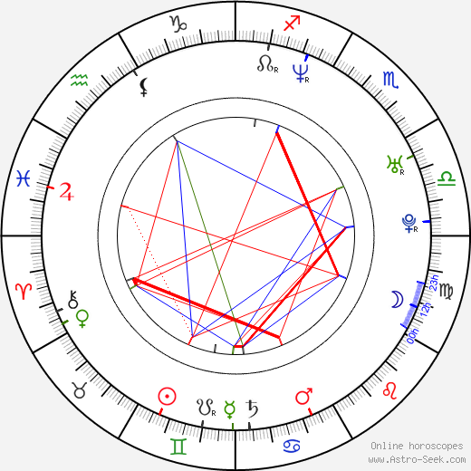Alicia Minshew astro natal birth chart, Alicia Minshew horoscope, astrology