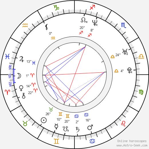 Andrea Corr birth chart, biography, wikipedia 2017, 2018