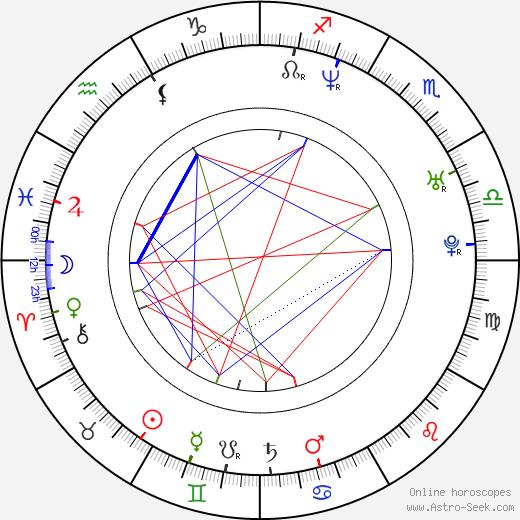 Andrea Corr astro natal birth chart, Andrea Corr horoscope, astrology