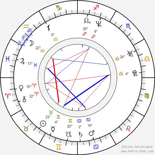 Anna Mikhalkova birth chart, biography, wikipedia 2019, 2020