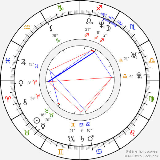 Breckin Meyer birth chart, biography, wikipedia 2018, 2019