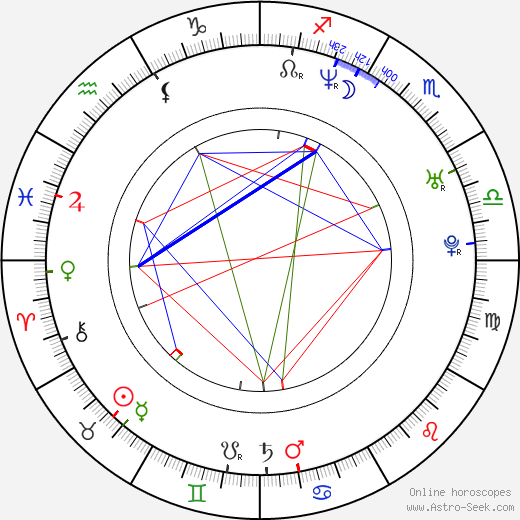 Breckin Meyer astro natal birth chart, Breckin Meyer horoscope, astrology
