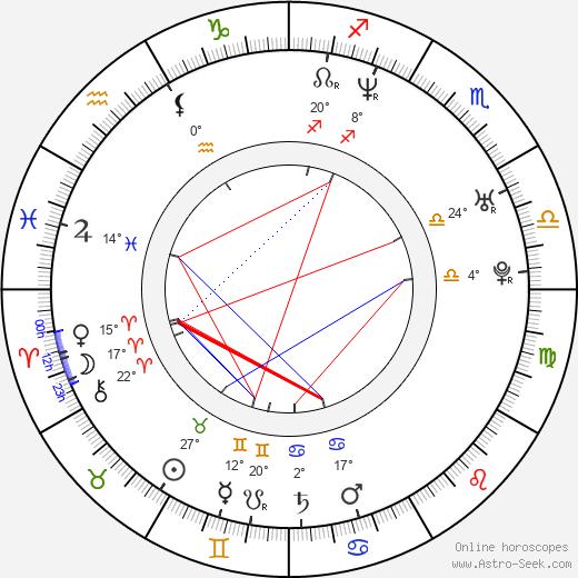 Chantal Kreviazuk birth chart, biography, wikipedia 2019, 2020