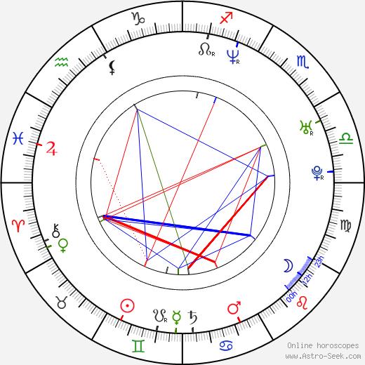 Denise Van Outen astro natal birth chart, Denise Van Outen horoscope, astrology