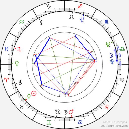 Дьюли Хилл Dulé Hill день рождения гороскоп, Dulé Hill Натальная карта онлайн