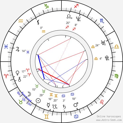 Jacklyn Lick birth chart, biography, wikipedia 2020, 2021