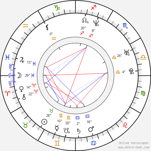 Jehane Noujaim birth chart, biography, wikipedia 2019, 2020
