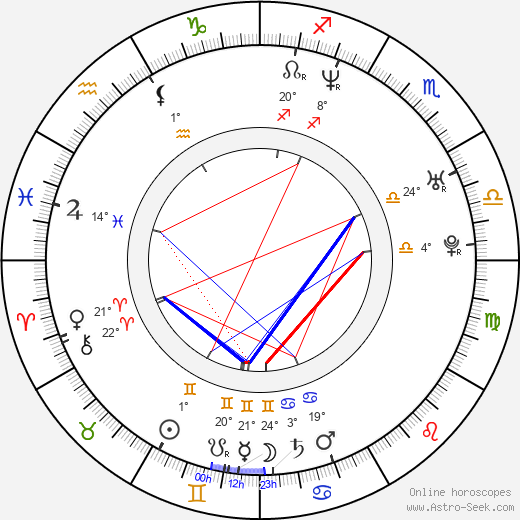 Jewel Kilcher birth chart, biography, wikipedia 2019, 2020