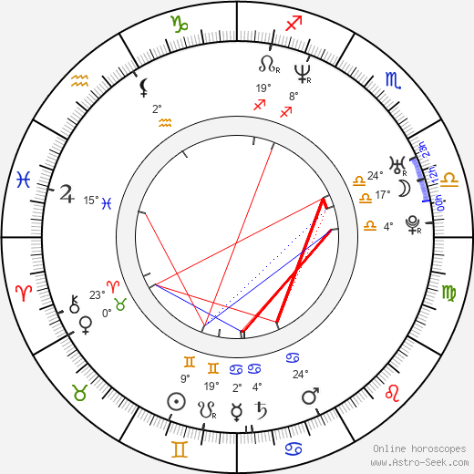 Jonas Selberg Augustsén birth chart, biography, wikipedia 2019, 2020
