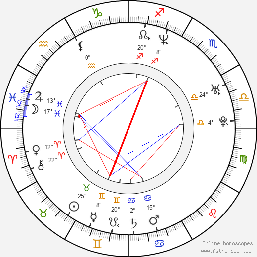 Julia Davis birth chart, biography, wikipedia 2019, 2020