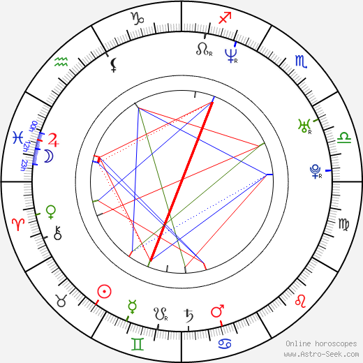 Julia Davis birth chart, Julia Davis astro natal horoscope, astrology