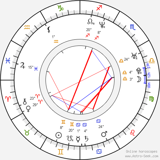 Julie Fernandez birth chart, biography, wikipedia 2020, 2021