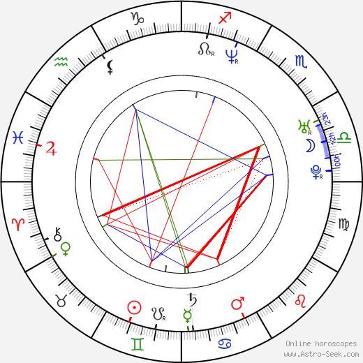 Kenan Doğulu birth chart, Kenan Doğulu astro natal horoscope, astrology