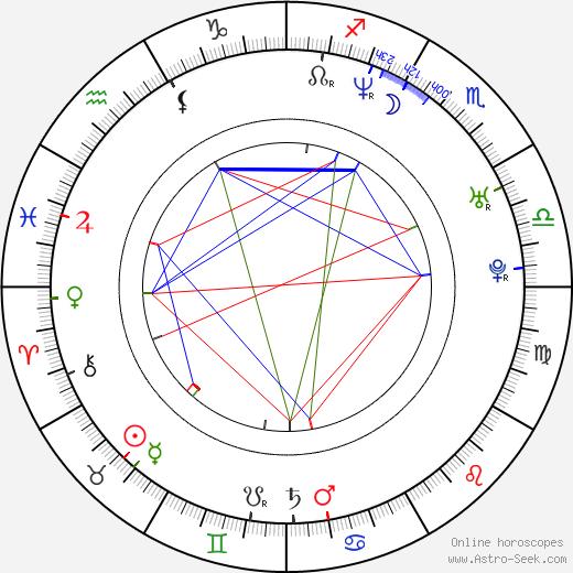 Maggie Peren astro natal birth chart, Maggie Peren horoscope, astrology