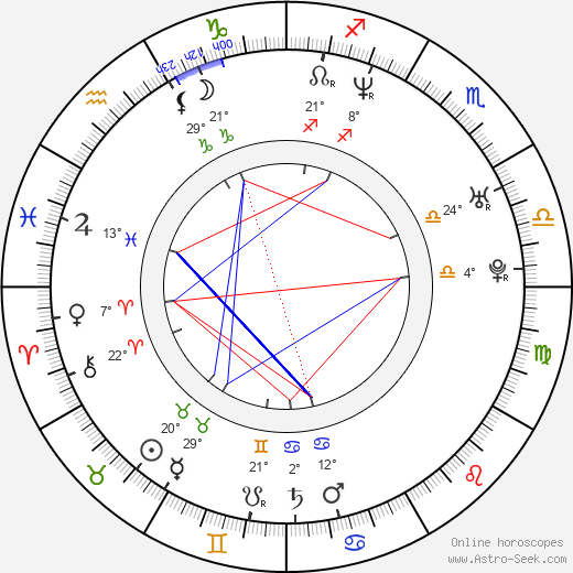 Mike Rathje birth chart, biography, wikipedia 2019, 2020