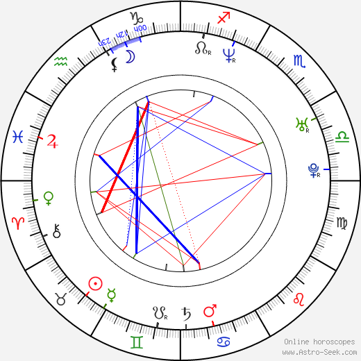 Mike Rathje birth chart, Mike Rathje astro natal horoscope, astrology