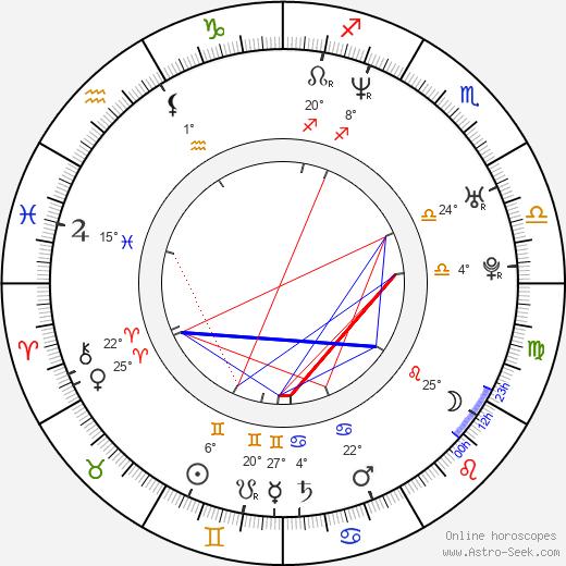Mikki Padilla birth chart, biography, wikipedia 2020, 2021