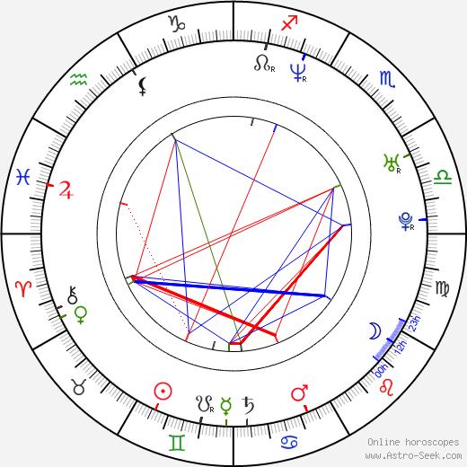 Mikki Padilla birth chart, Mikki Padilla astro natal horoscope, astrology