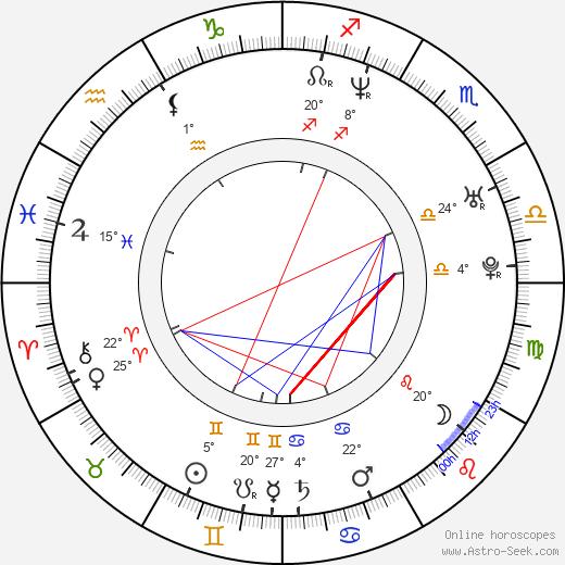 Paolo Briguglia birth chart, biography, wikipedia 2020, 2021