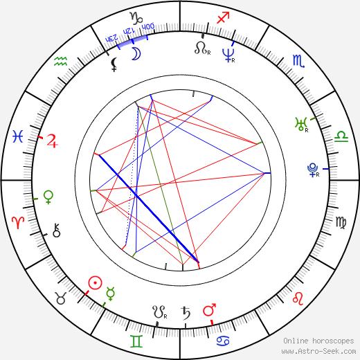 Peter Gruner tema natale, oroscopo, Peter Gruner oroscopi gratuiti, astrologia