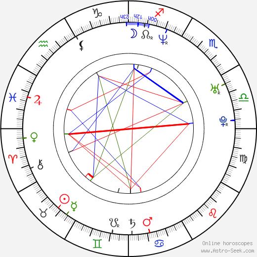 Sagamore Stévenin birth chart, Sagamore Stévenin astro natal horoscope, astrology