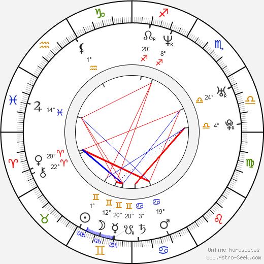 Sean Gunn birth chart, biography, wikipedia 2019, 2020