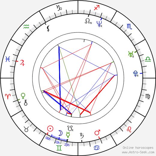 Sean Gunn astro natal birth chart, Sean Gunn horoscope, astrology
