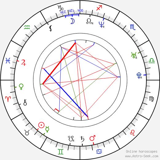 Séverine Caneele astro natal birth chart, Séverine Caneele horoscope, astrology
