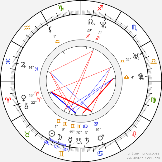 Tobi Baumann birth chart, biography, wikipedia 2018, 2019