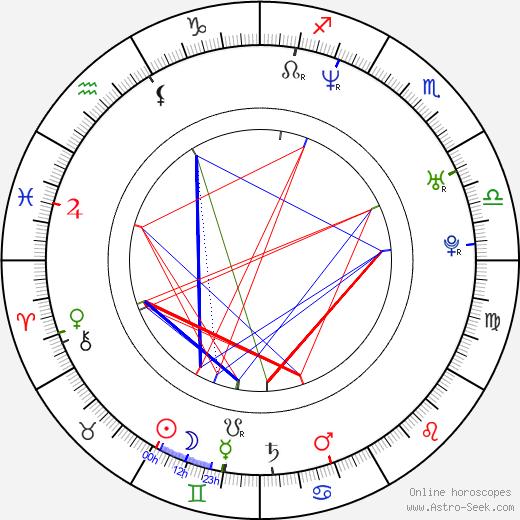 Tobi Baumann astro natal birth chart, Tobi Baumann horoscope, astrology