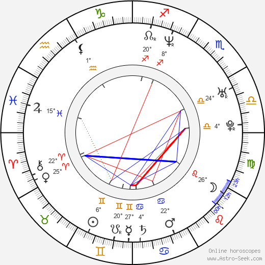 Vanessa Blue birth chart, biography, wikipedia 2020, 2021