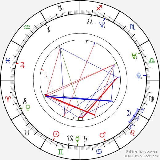 Vanessa Blue birth chart, Vanessa Blue astro natal horoscope, astrology