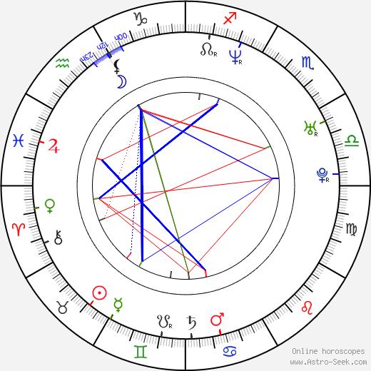 Yadhira Carrillo birth chart, Yadhira Carrillo astro natal horoscope, astrology